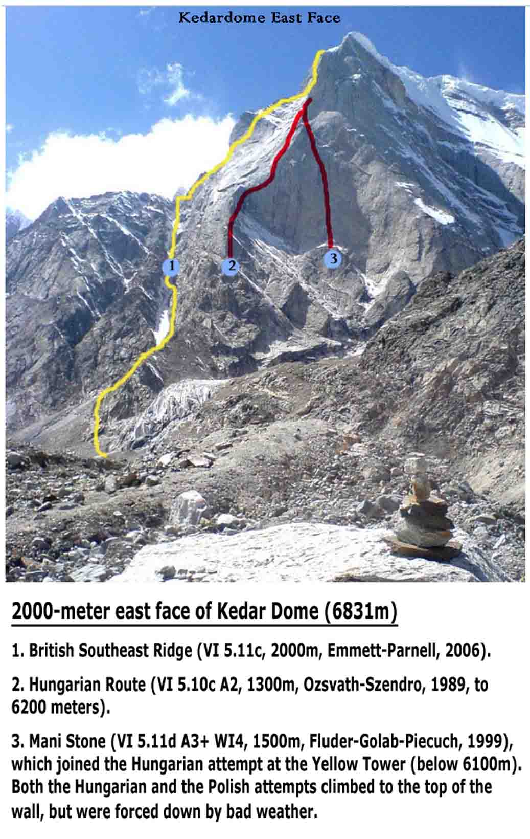 Kedardome East Face Routes