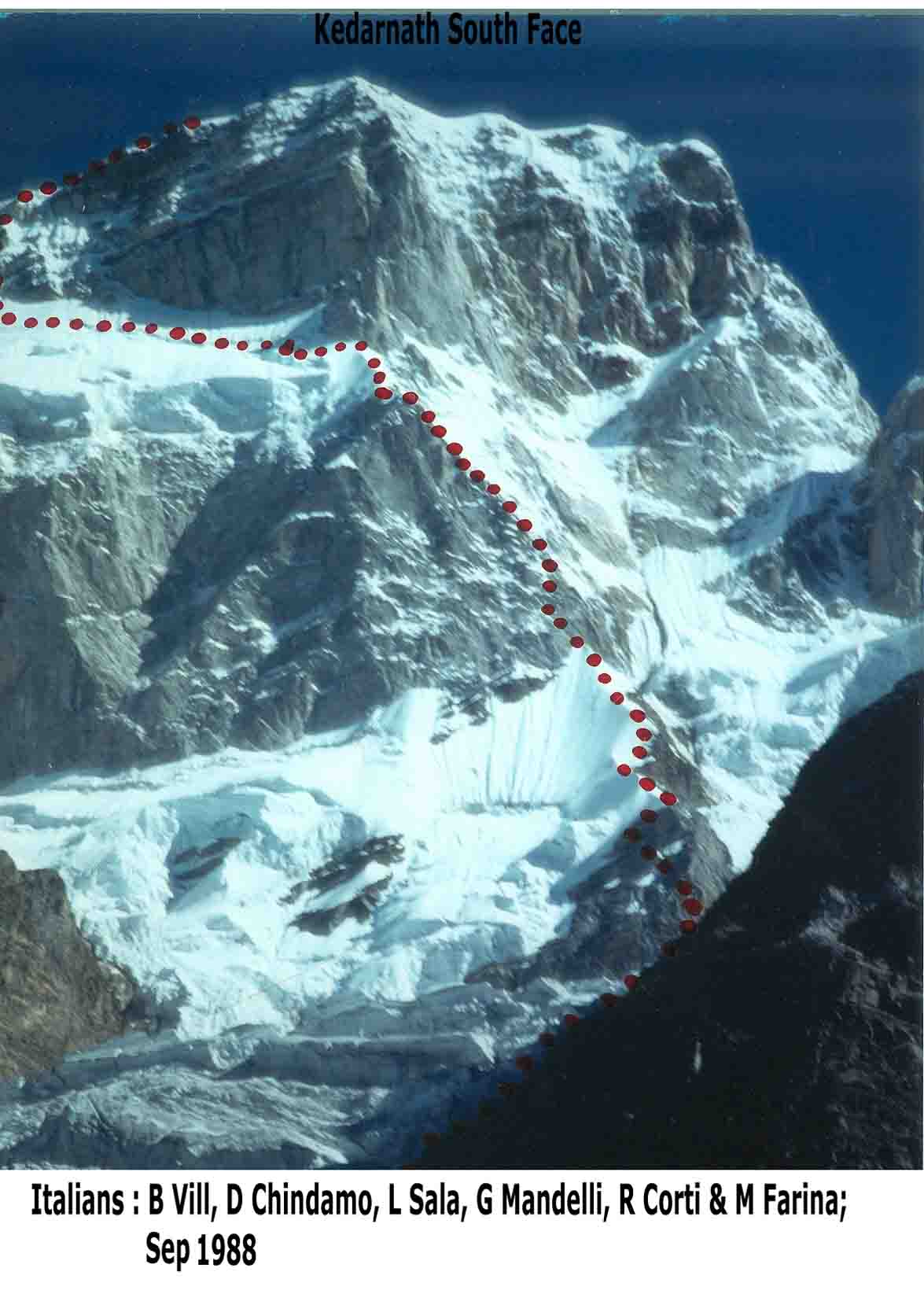 Kedarnath South Face route