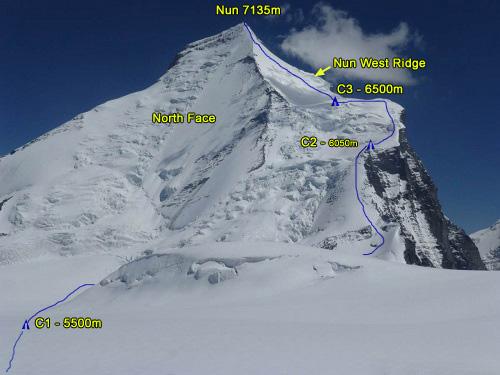 Nun West Ridge route